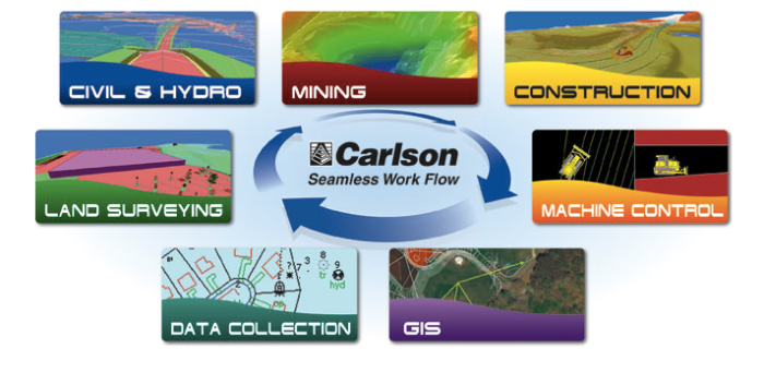 carlsonproducts